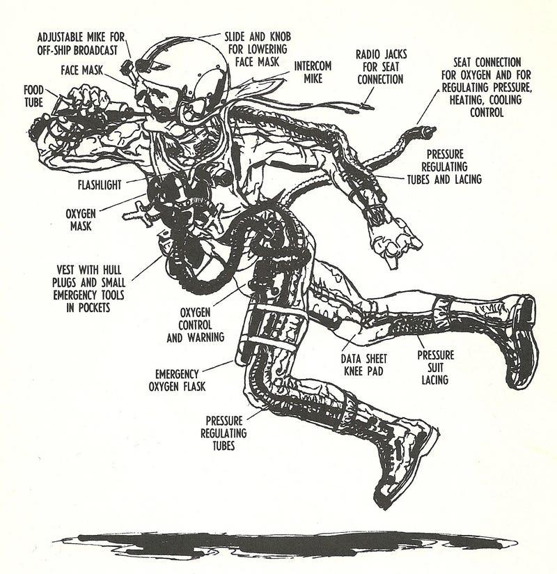 1960s spacesuit designs from Wernher von Braun's science fiction novel