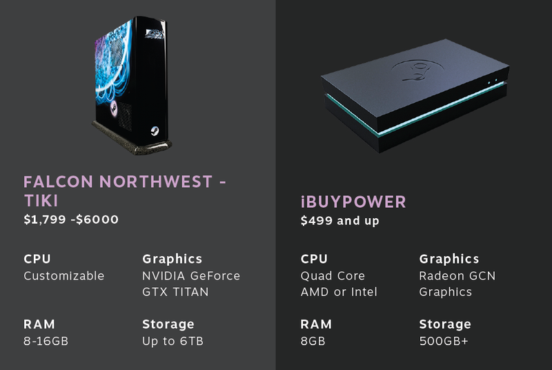 Valve Unveils 13 Steam Machines, With Specs And Prices