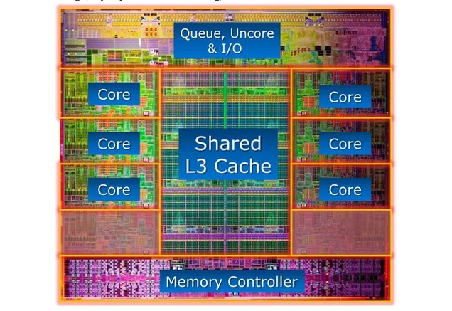 How Computer Chips Work
