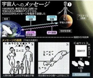 Five Reasons Why Aliens Will Make Contact with the Japanese First