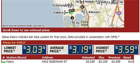 Best gas price comparison: MSN Autos