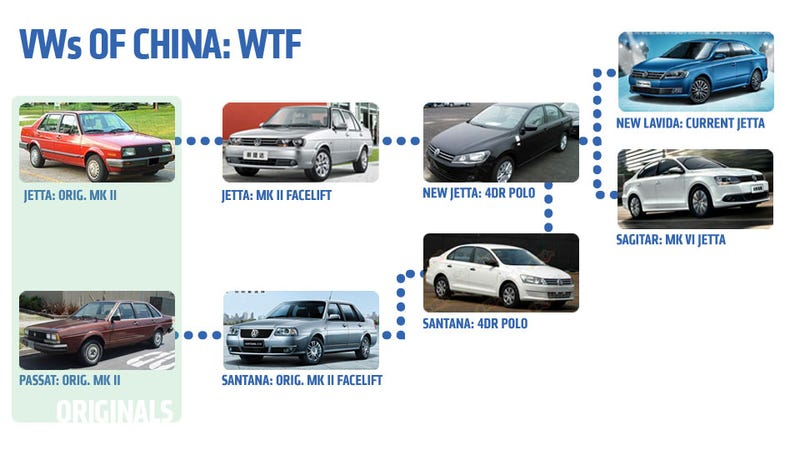 How Volkswagen Names Cars In China Will Screw With Your Mind