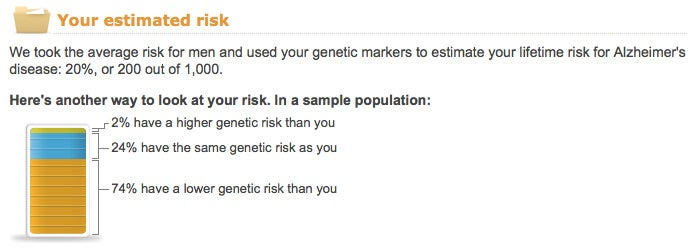 Looking Into My Genome Reveals Risks I'll Never Unsee