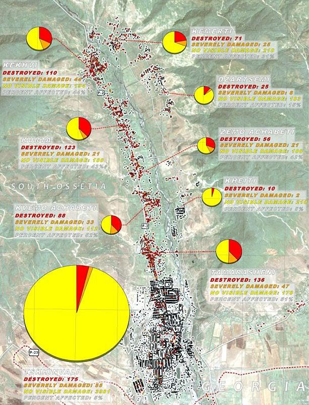 Satellite Images Reveal Exact Nature of Destruction in Georgia