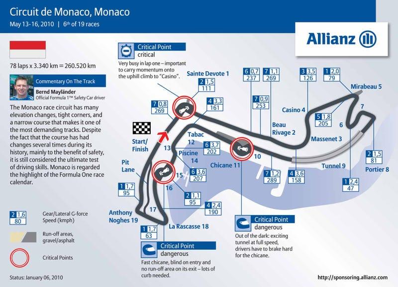 Formula Oppo: The Prince Albert Tobacco Grand Prix of The City