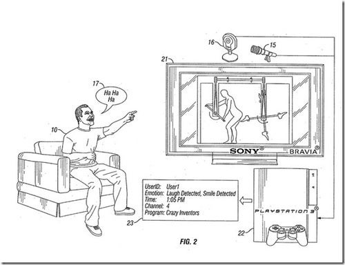 Sony Files Patent for PS3 Laughter Detection