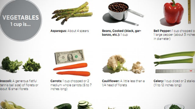 A Visual Guide to How Many Fruits and Veggies You Should Eat for a Serving