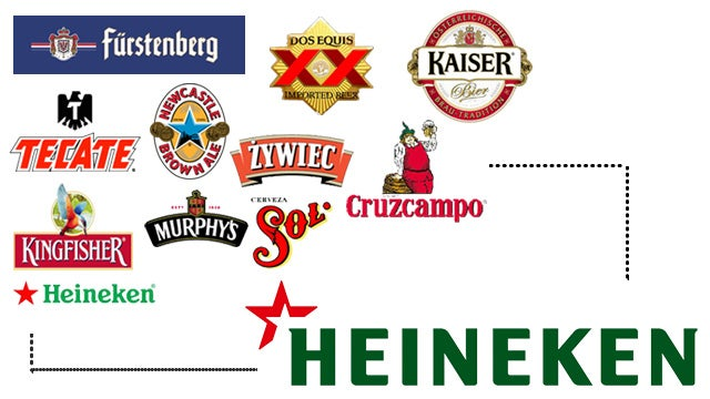Who Actually Owns Your Favorite Beers
