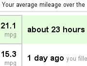FuelFrog Tracks Mileage from Twitter Posts