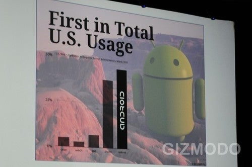 Android Now Has 50,000 Applications