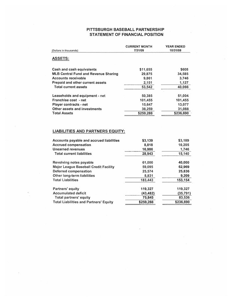 Pittsburgh Pirates Financial Documents #2