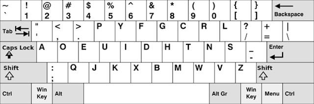 Should I Use an Alternative Keyboard Layout Like Dvorak?