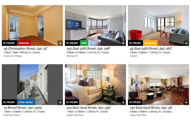 """Manhattan Real Estate Explained: """"Very Expensive"""""""
