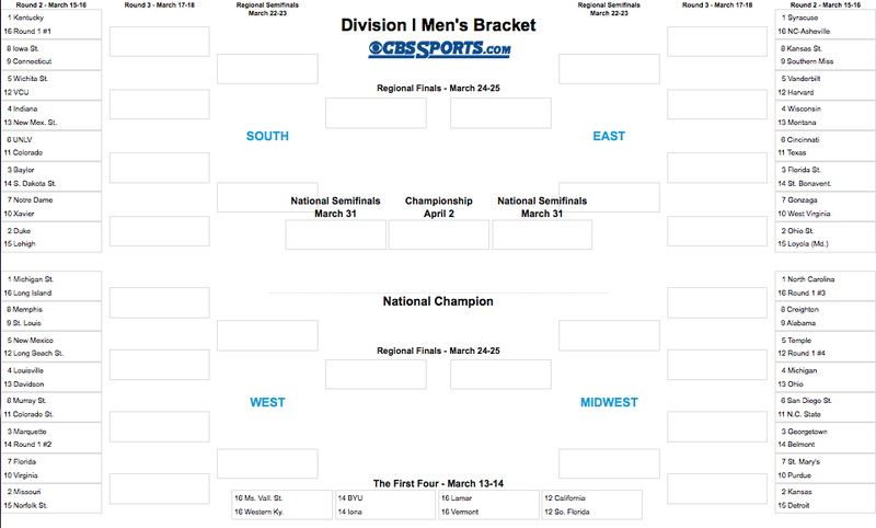 The 2012 NCAA Tournament Bracket Is Here