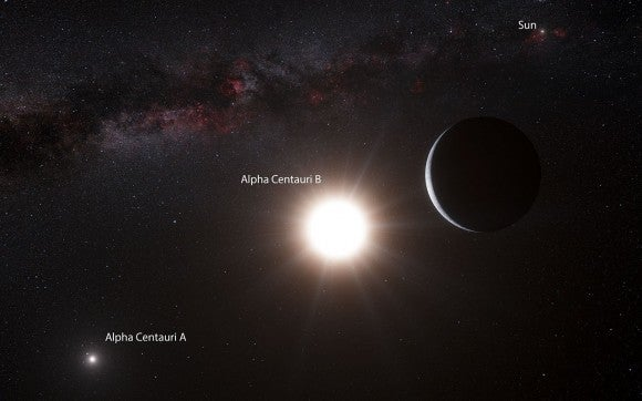 An Earth-Sized Planet is Orbiting the Nearest Star