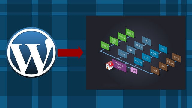 Convert a Blog to a Static Website with Wget and Rsync