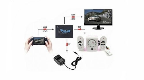 Would You Like Some HDMI To Go With Your PSP Gaming?