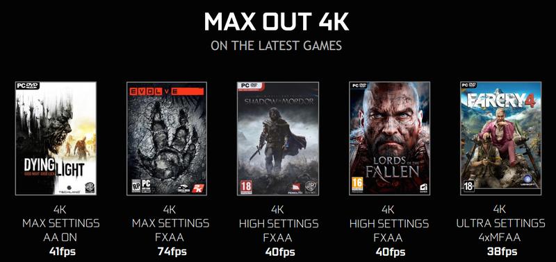 La nueva gráfica Nvidia GTX Titan X es una bestia de mil dólares