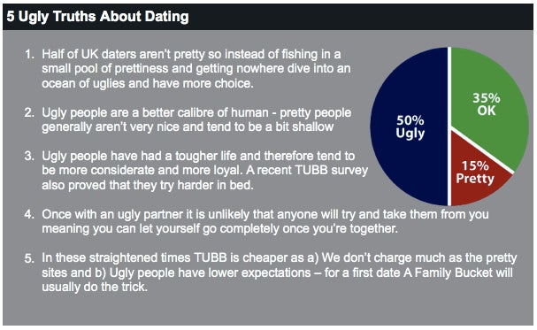 ugly ball dating site A dating website for ugly people is  'ugly' dating site  they met just a few weeks ago on the ugly bug ball – a dating site 'for the.