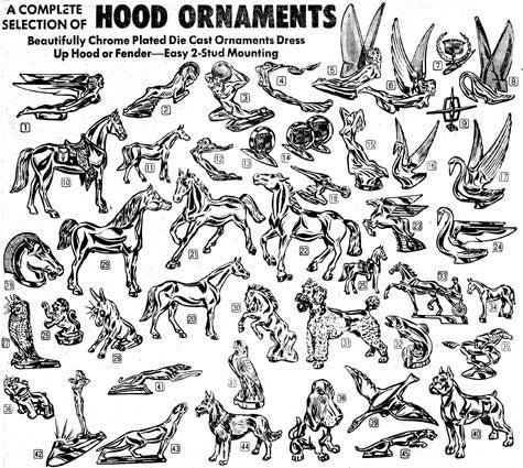JC Whitney 1975: Hood Ornaments