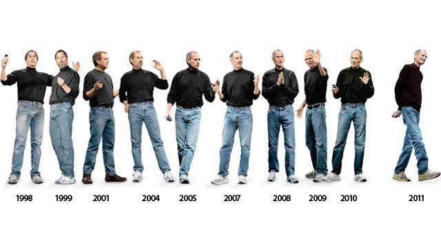The Evolution of Steve Jobs' Clothing