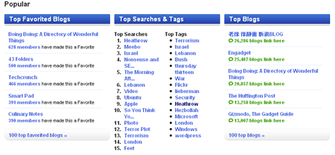 Technophilia: Ten (more) ways to search with Technorati