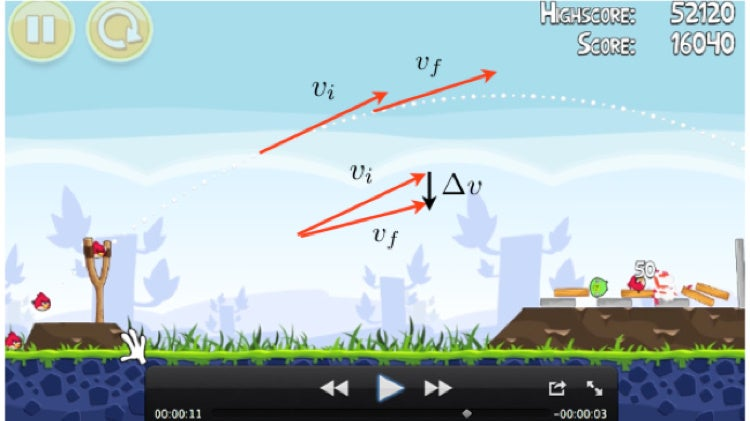 Angry Birds, Happy Physicists