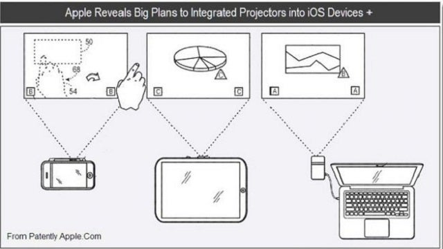 When Will Apple Integrate These Pico Projectors It Just Patented?