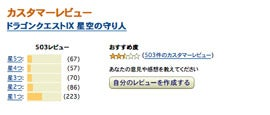 These Amazon Japan Customers Do Not Like DQIX