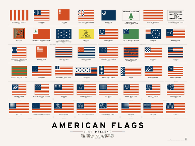48 American Flags That Came Before Today's Stars and Stripes