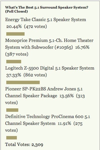 Most Popular 5.1 Surround Speaker Set: Logitech Z-5500