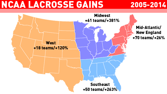 No, Lacrosse Is Not A Regional Game. Watch How It's Conquering America.