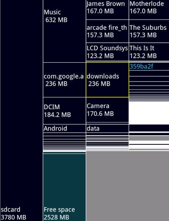 DiskUsage Shows How Your Android's Storage Space Is Used