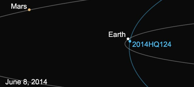 "Stadium-Sized ""Beast"" Asteroid Will Nearly* Smash Into Earth Tomorrow"