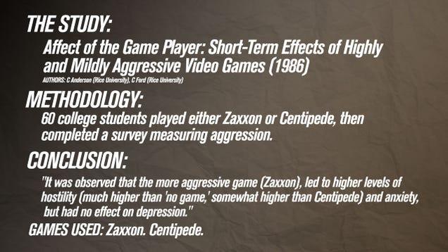 essay about violent video games cause behavior problems
