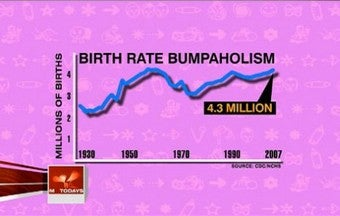 "Women's Health Identifies Terrifying New Addiction: ""Bumpaholism"""