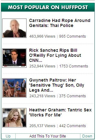Does The Huffington Post Use Sexism To Drive Liberal Page Views?