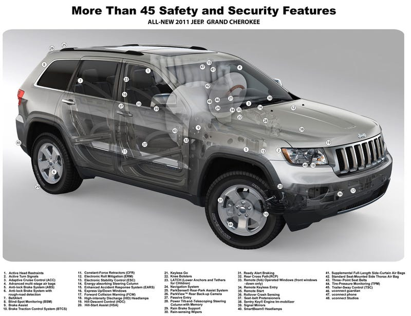 Enjoy Cutting-Edge Safety in the Lap of Luxury in the All-New 2011 Jeep Grand Cherokee