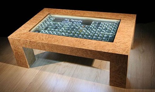 Periodic Coffee Table With Embedded Element Samples