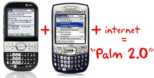 "Next-Gen Palm OS Will Be ""Between Centro and Treo,"" All About the Internets"