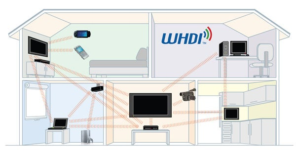 Sony, Sharp, Hitachi, Samsung and Motorola Agree on Amimon Whole-House Wireless HD Standard