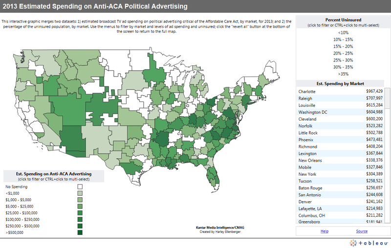 Anti-Obamacare Ads Backfired, Says A New Statistical Analysis