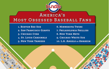 Science! Shows That Red Sox Fans Are The Most Obsessed