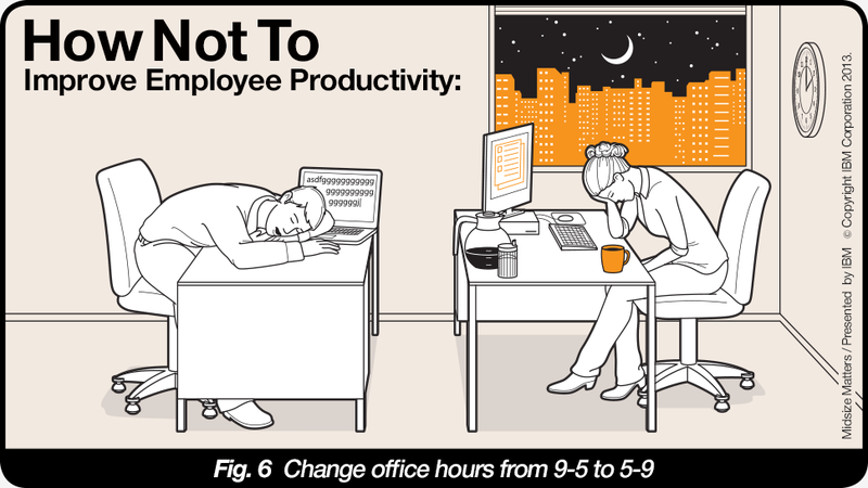 Here's Why Productivity Is a Big Deal for Successful Businesses