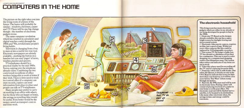 In 1979, this was the living room of the future