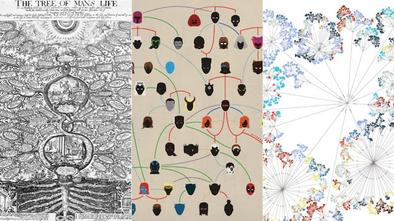 14 Complex Data Visualizations That Take The Form Of A Tree