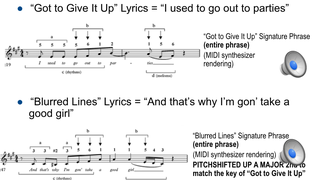 """Here's The Pivotal Track Of The """"Blurred Lines"""" Copyright Case"""