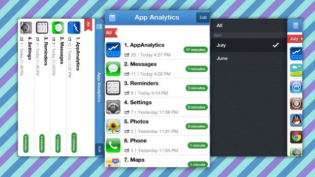 AppAnalytics Tracks Your App Usage on iPhone