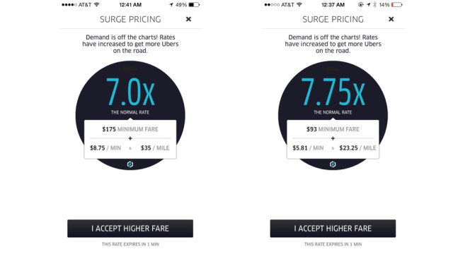 Uber Forced Driver Shortage to Boost Surge Pricing