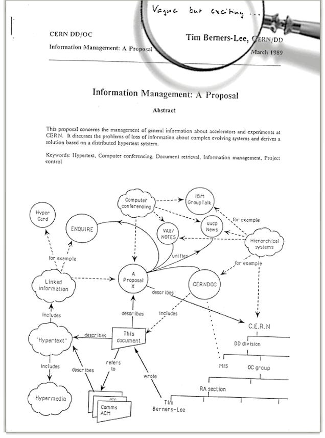 Happy 25th Birthday to the Embattled World Wide Web
